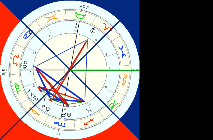 meta-center